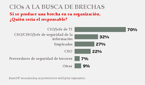 outsourcing-seguridad