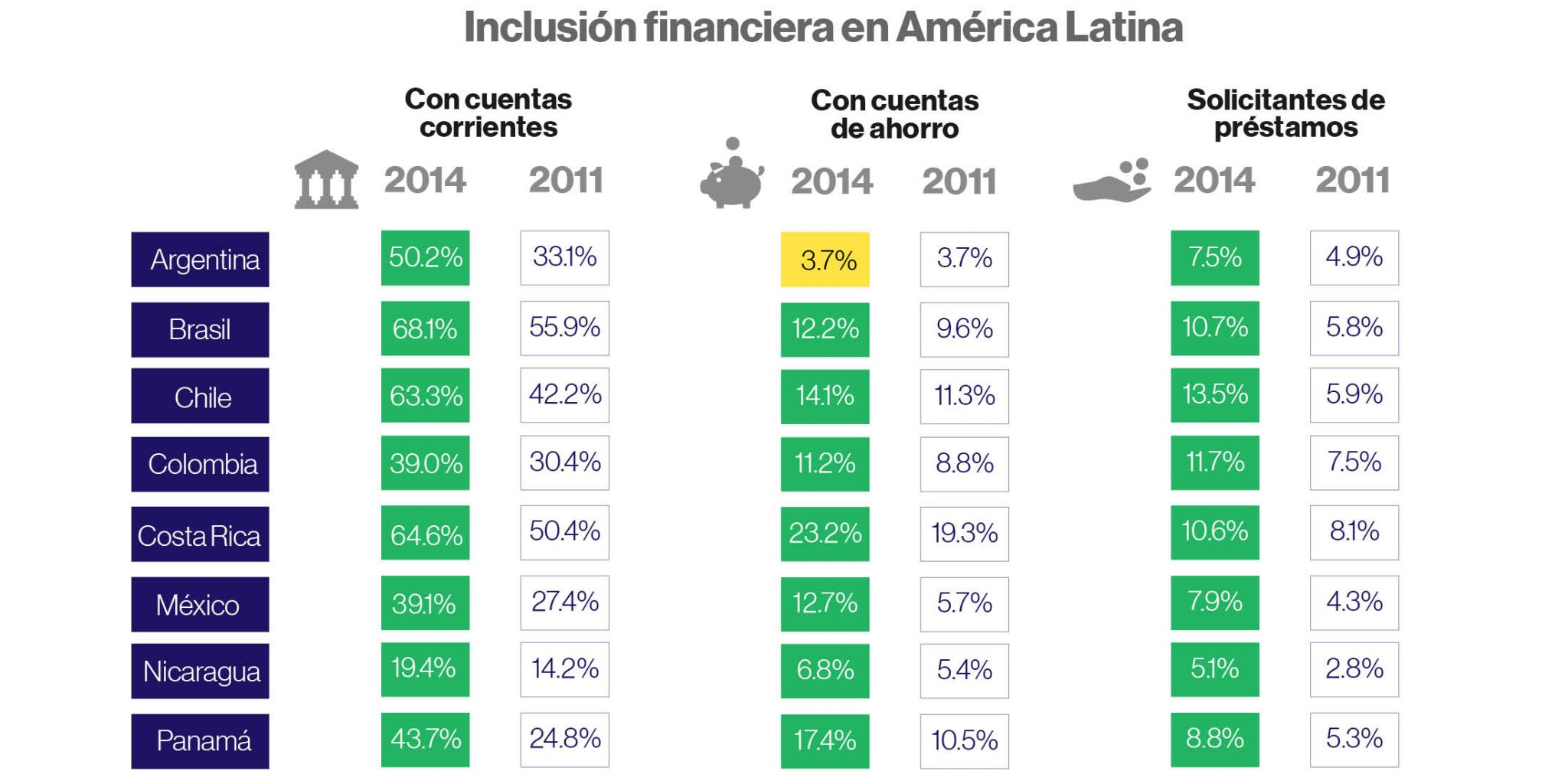 infografia-inclusion-financiera