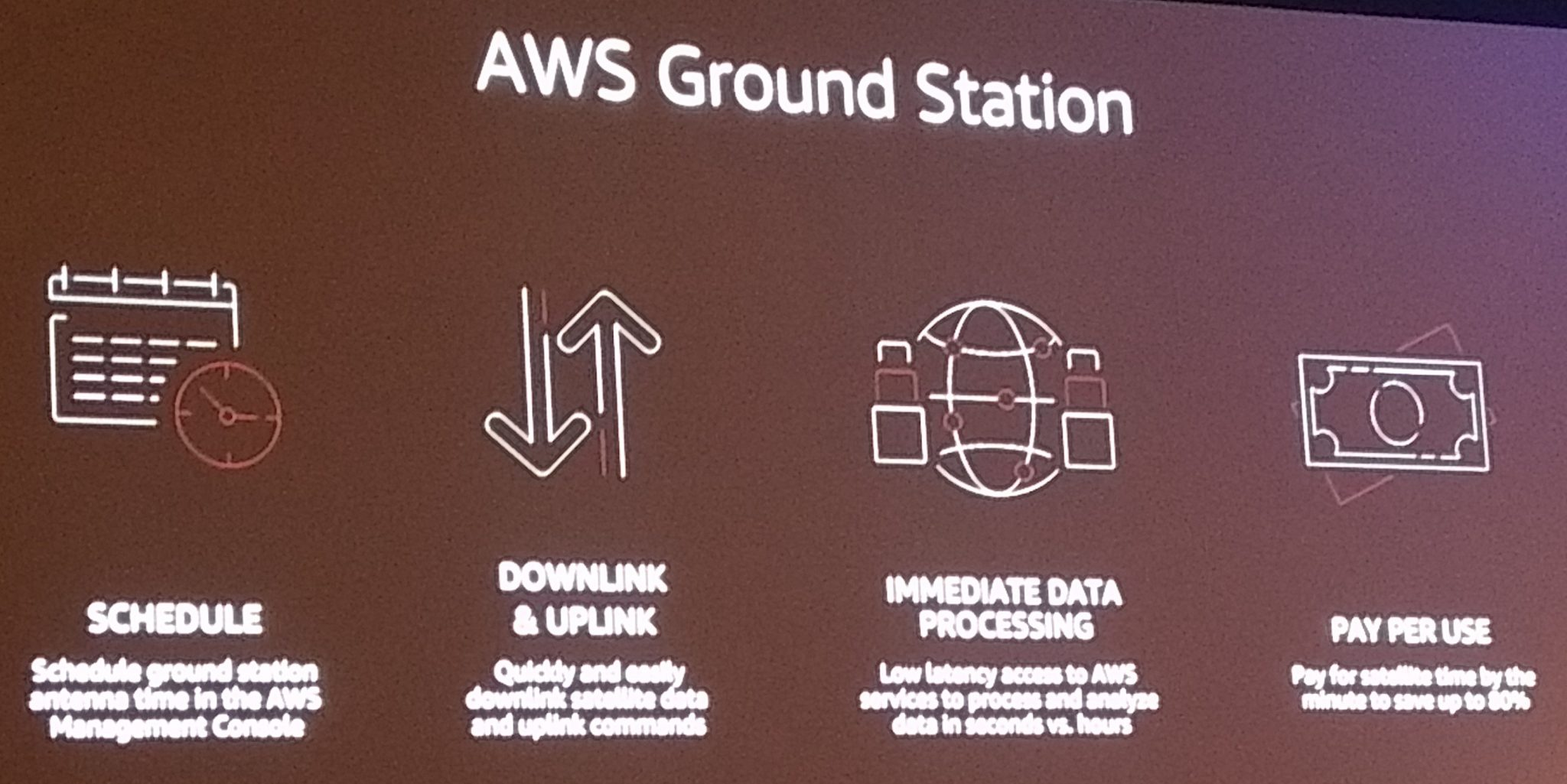AWS-Ground-Station