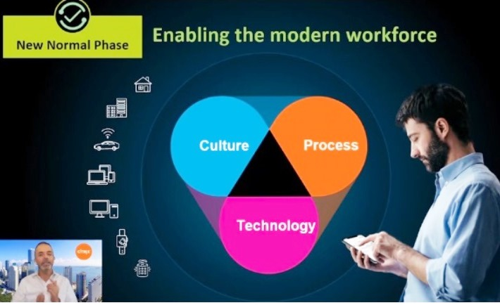 citrix-modern-workforce